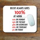 Personalised 100% At Work Mouse Mat